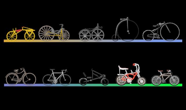 Evolution de la bicyclette