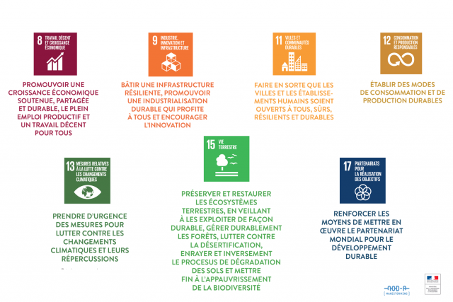 Les Objectifs de Développement Durable influencés par l'économie circulaire