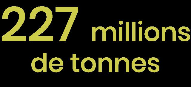 227 millions de tonnes de déchets sont produits par le secteur du bâtiment et des travaux publics