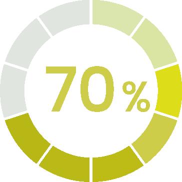 70 % des déchets de construction et de démolition doivent être réemployés, recyclés ou valorisés en 2020